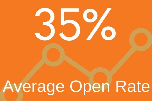 CSWCD Average Open Rate